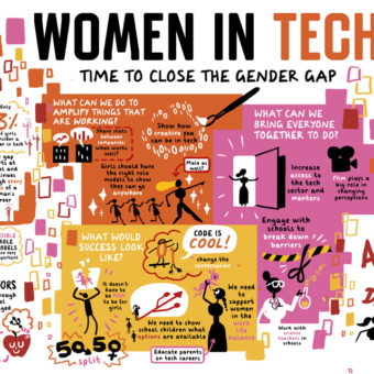 """Woman in Technology"""
