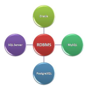 Renaming Physical Database File Names for a SQL Server Database